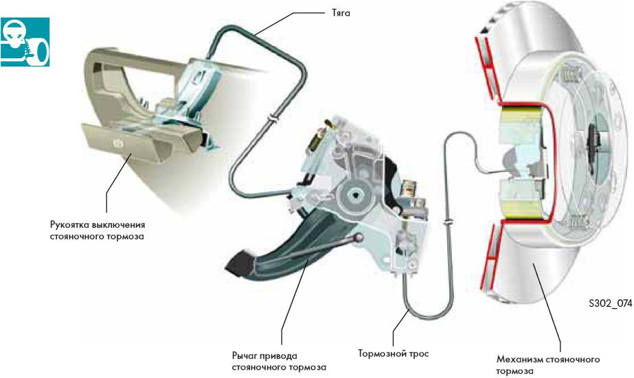 Схема устройства ручного тормоза Рено Логан